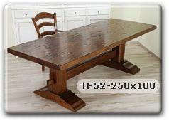 Indice dei tavoli fissi | Tavoli